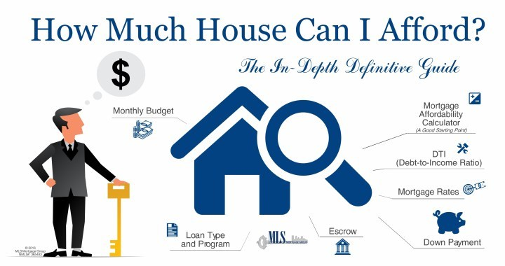 How much house can i afford with my income